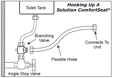 Toilet hook up